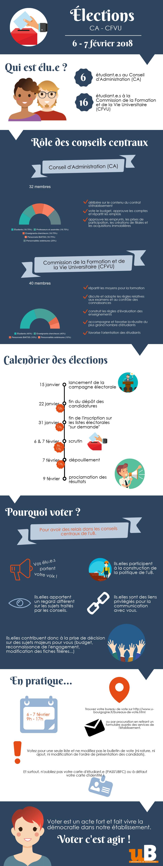 elections etudiants 1