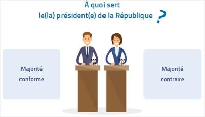 Élections présidentielles : les profs de l'uB vous en parlent !